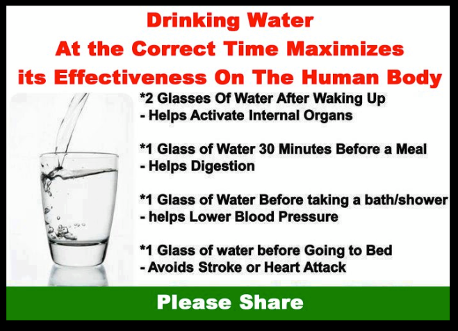 drinking water chart